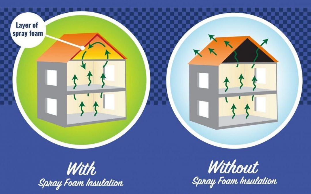 Spray Foam Effects on Your Home
